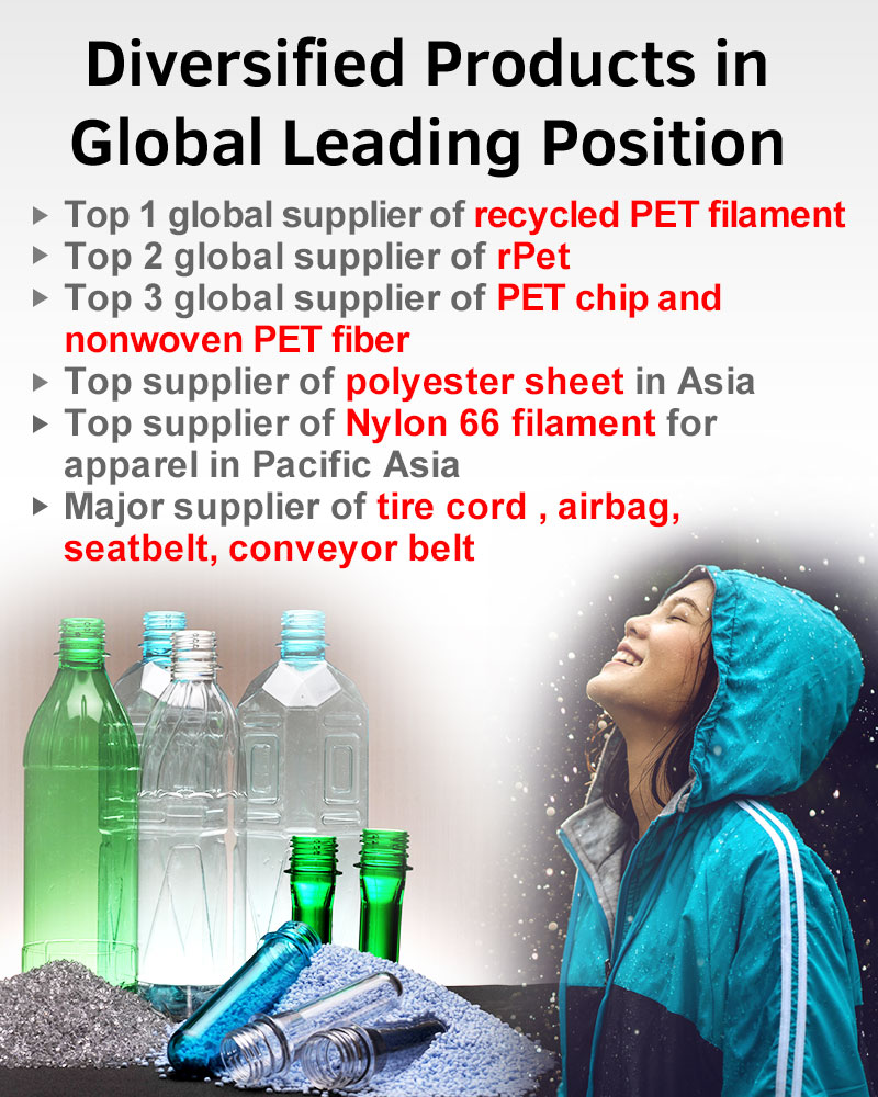 Diversified products in global leading position
